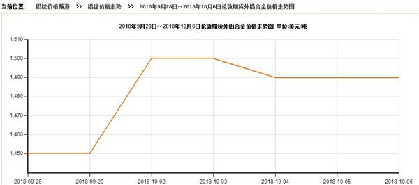 铝单板价格暴涨